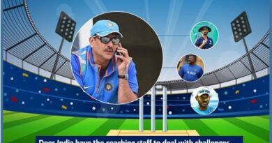 PRIMITIVE COACHES FOR CONTEMPORARY CRICKET: Does India have the coaching staff to deal with challenges of T20 cricket?